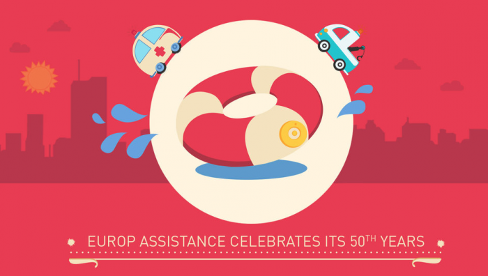 The 50th years of Europ Assistance in motion design